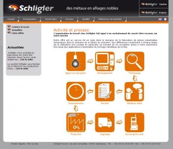 Schligler - écran n°5